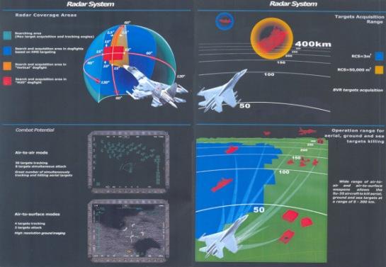 TNI MENOLAK BELI F-16 VIPER.AMERIKA KESAL DI KALAHKAN SUKHOI RUSIA4