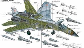 TNI MENOLAK BELI F-16 VIPER.AMERIKA KESAL DI KALAHKAN SUKHOI RUSIA7